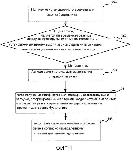 Способ и мобильный терминал для реализации будильника в выключенном состоянии