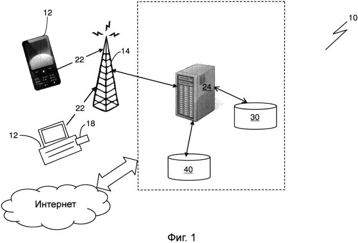 Система и способ обнаружения предоплаченного интернет-соединения и механизм его оплаты