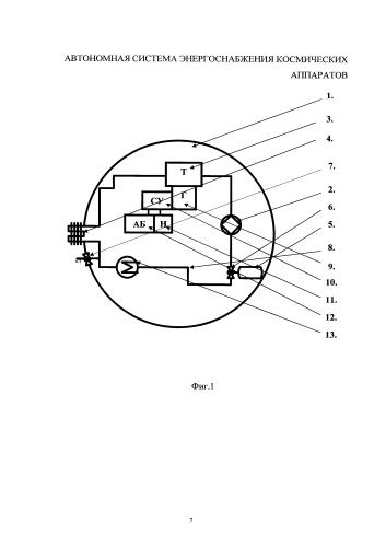 Автономная система энергоснабжения космических аппаратов