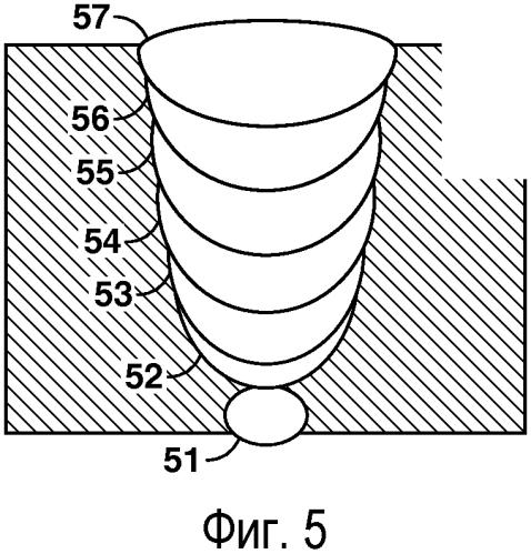 Металлы сварного шва с высокой вязкостью и превосходным сопротивлением пластическому разрыву