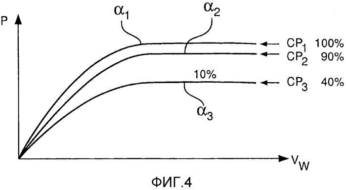 Способ эксплуатации ветроэнергетической установки