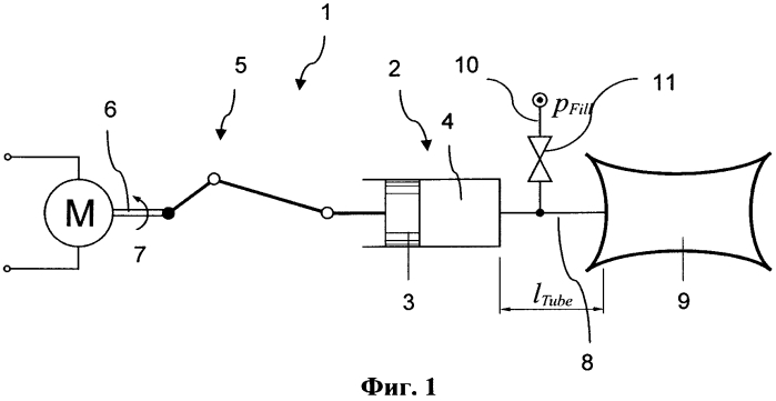 Сиденье автомобиля, содержащее деформирующийся элемент, и способ приведения в действие деформирующегося элемента сиденья