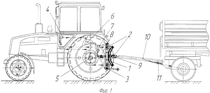 Тягово-сцепное устройство плавающего типа