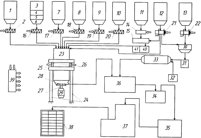 Технологическая линия для производства пенобетонных изделий
