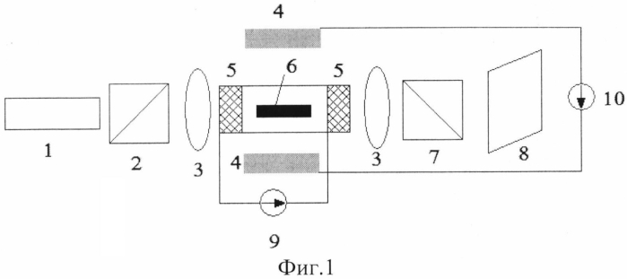 Способ измерения магнитного поля