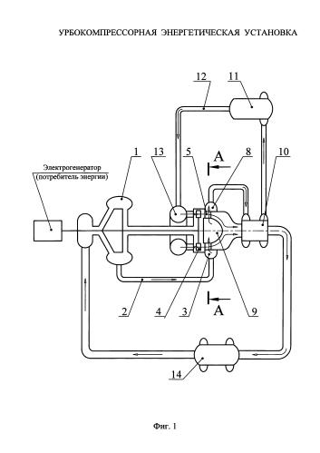 Турбокомпрессорная энергетическая установка