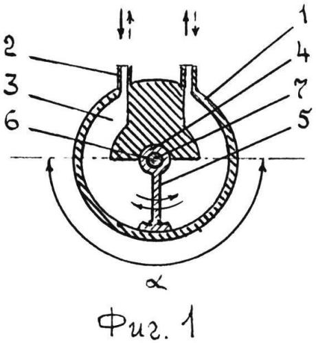 Поворотный гидродвигатель/пневмодвигатель