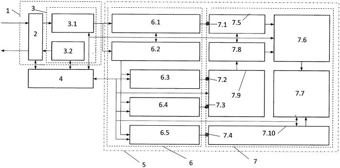 Устройство автоматического распознавания малозаметных наземных объектов на основе их 3-d лазерно-локационных изображений