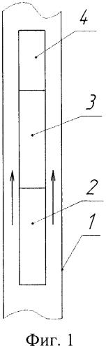 Способ сравнительных стендовых испытаний гидрозащит погружных электродвигателей на отказоустойчивость