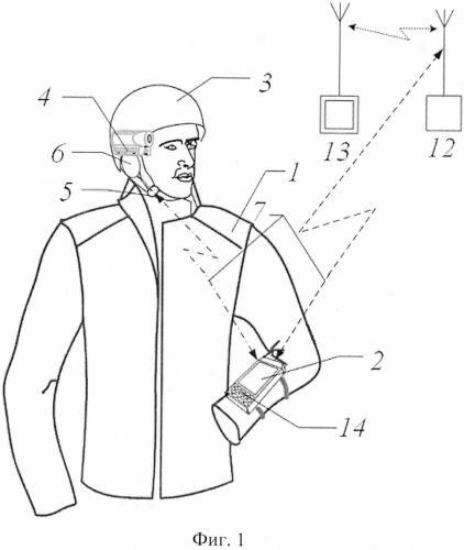 Комплект персонального навигационного оборудования для маломерных судовых плавсредств
