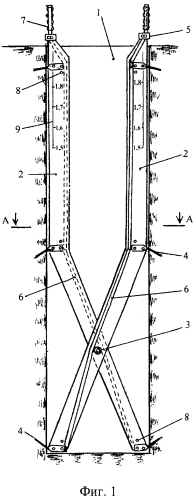 Устройство для измерения электрического сопротивления земли
