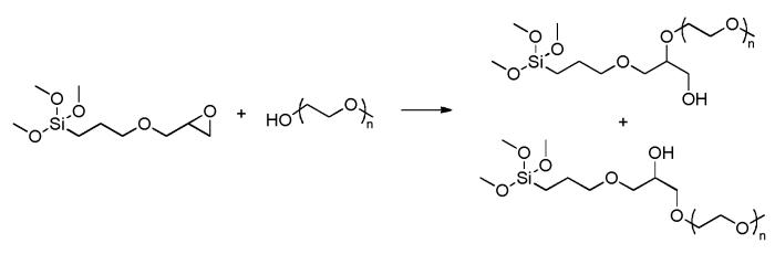 Модифицированные частицы диоксида кремния