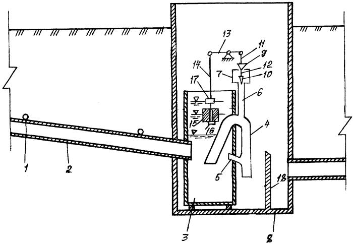Вакуумная дренажная система