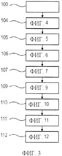 Временное удержание металлического листа на форме с помощью микросварочных швов