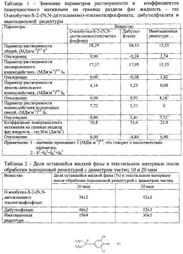 Имитатор o-изобутил-s-2-(n, n-диэтиламино) этилметилфосфоната для изучения удаления его капель из текстильных материалов порошковыми рецептурами