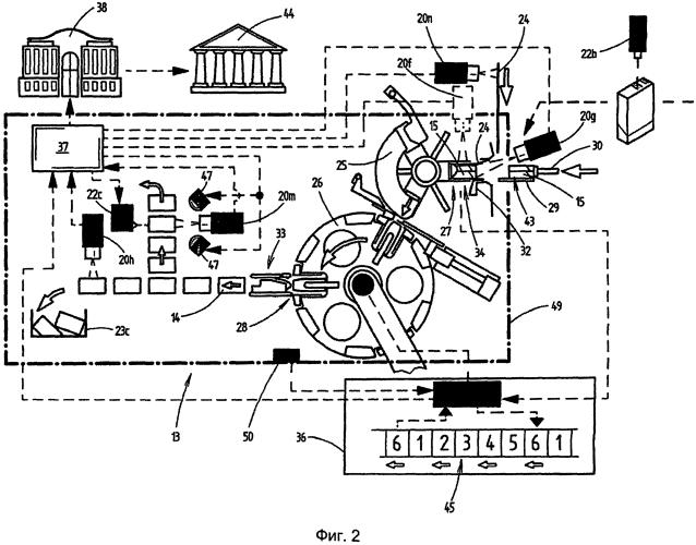 Способ и производственная установка для производства и/или упаковки сигарет
