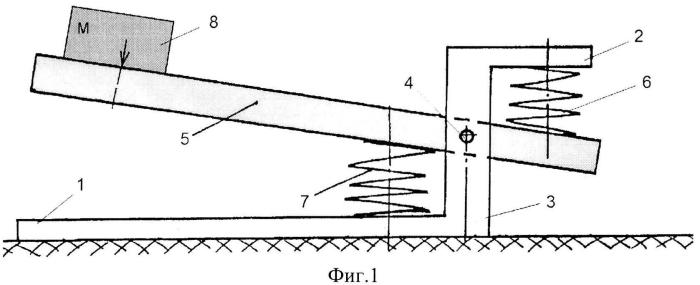 Виброизолятор упругоинерционный