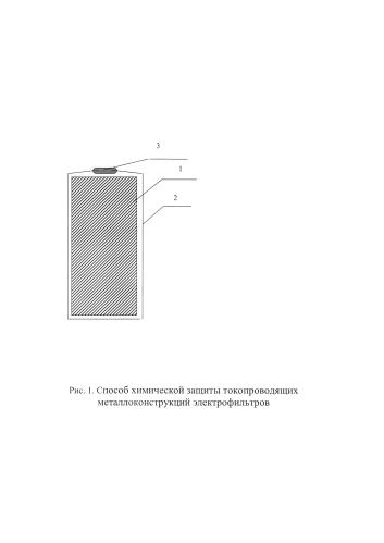 Способ химической защиты токопроводящих металлоконструкций электрофильтров для мокрой очистки газа от сернокислотного тумана