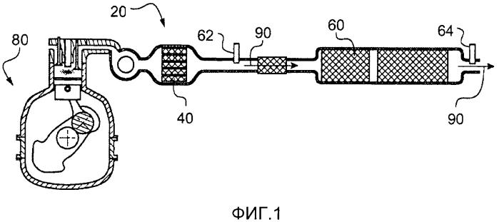 Способ диагностики катализатора окисления по измерению уровня оксидов азота за устройством селективного каталитического восстановления