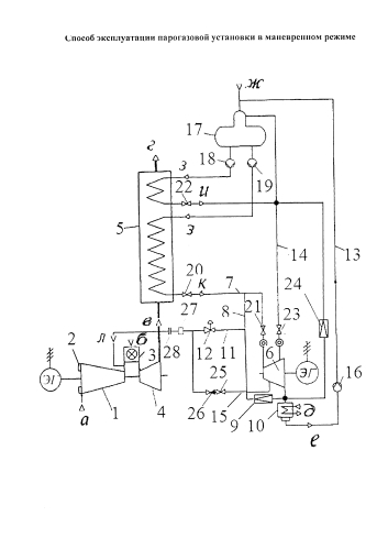 Способ эксплуатации парогазовой установки в маневренном режиме