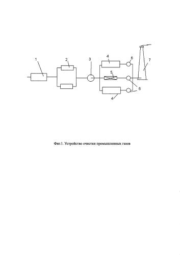 Устройство очистки промышленных газов