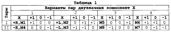 Троичный реверсивный регистр сдвига