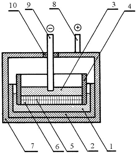 Химический источник тока с реакционно образующимся электролитом