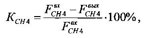 Катализатор ароматизации метана, способ его получения и способ конверсии метана с получением ароматических углеводородов