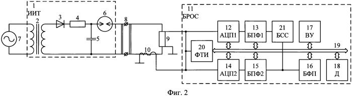 Устройство для определения амплитудно-частотных и фазочастотных характеристик токовых шунтов