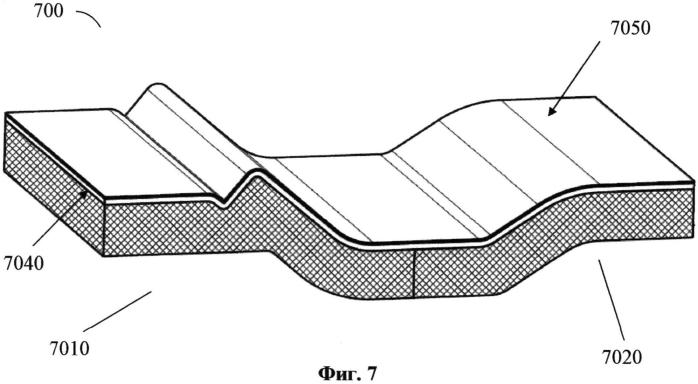 Способ изготовления изотермического изделия и изотермическое изделие