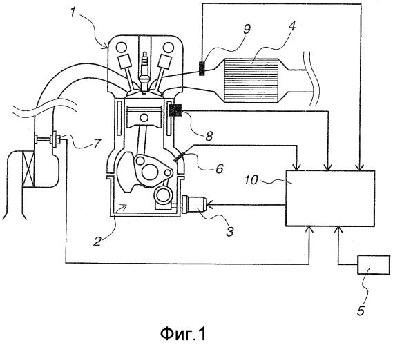 Устройство и способ для управления двигателем внутреннего сгорания с переменной степенью сжатия
