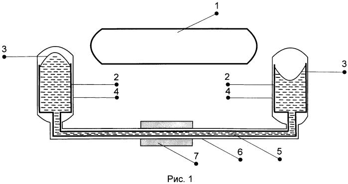 Дифферентная система подводного технического средства