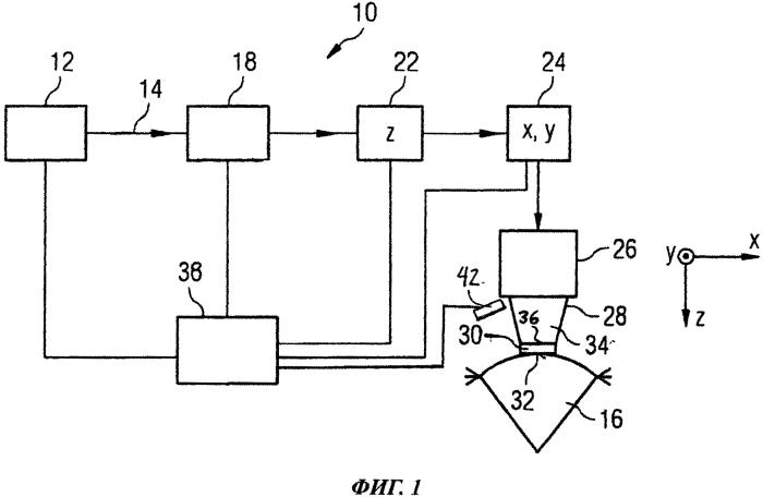 Способ обработки изображения для определения глубины локализации фокуса рефракционного лазера