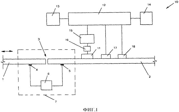 Оборудование и метод стыковой сварки железнодорожных рельсов с оплавлением