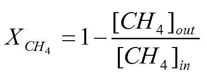 Катализатор для получения водорода