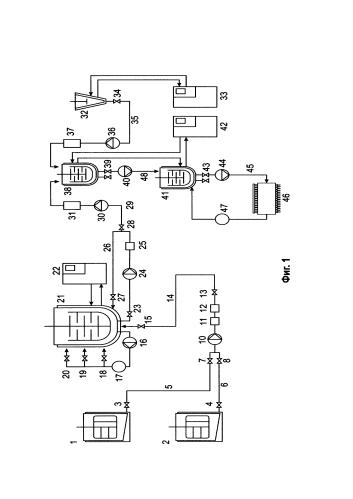Автоматизированная технологическая установка для изготовления суппозиторной массы