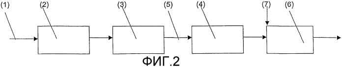 Способ и устройство для удаления nox и n2o