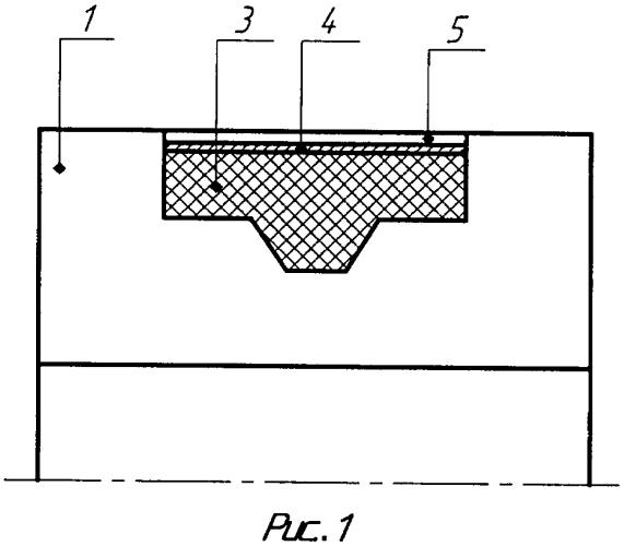 Способ изготовления эластичного формующего элемента