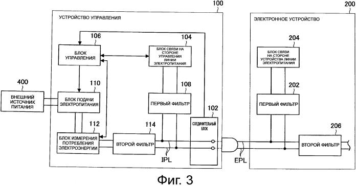Устройство передачи, устройство приема и система связи