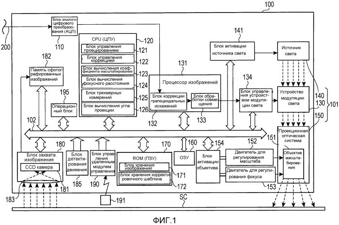 Проектор и способ управления для проектора