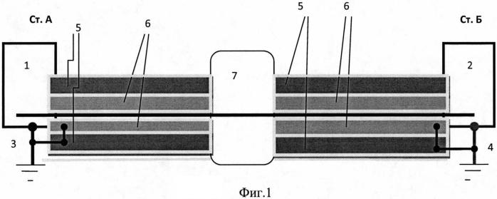 Способ защиты аппаратуры автоблокировки от воздействия тягового тока на железнодорожном транспорте