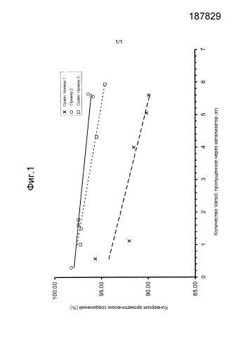 Катализатор и способ приготовления катализатора