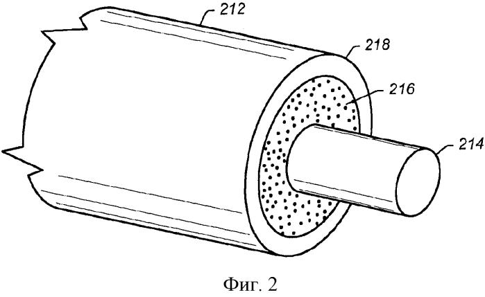 Способы соединения изолированных проводников