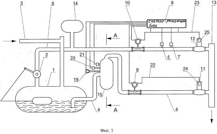 Устройство для измерения дебита нефти и газа