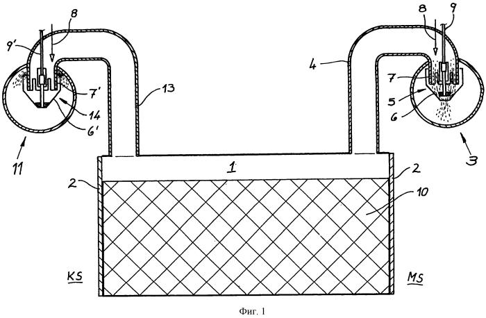 Способ и устройство для уменьшения выброса газов-наполнителей при загрузке печных камер батареи коксовых печей брикетами прессованного угля