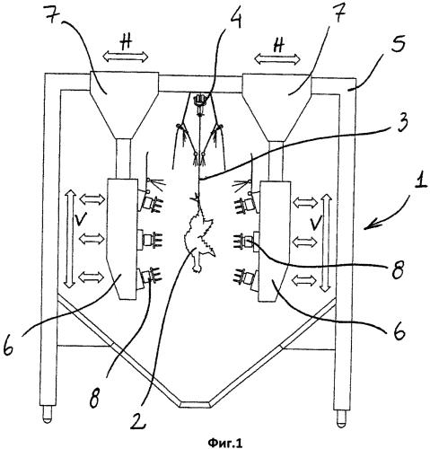 Способ работы устройства для ощипывания домашней птицы и применение ощипывающего блока в устройстве для ощипывания домашней птицы