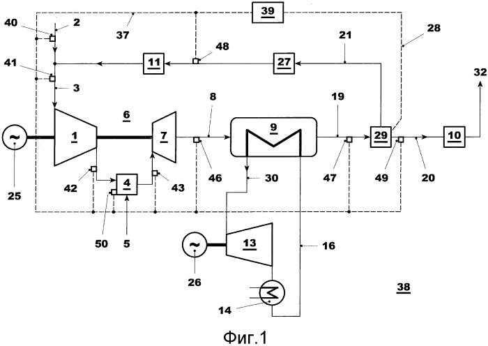 Контроль состава газа в газотурбинной электростанции с рециркуляцией отработавших газов