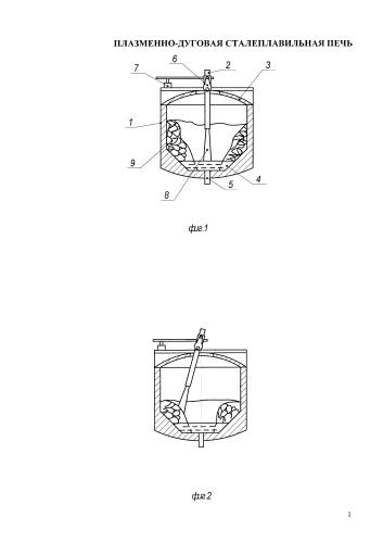Плазменно-дуговая сталеплавильная печь