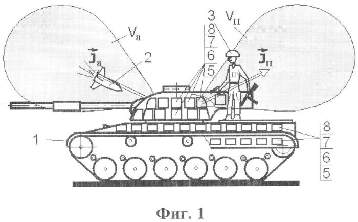 Защитное устройство бронированного военного объекта