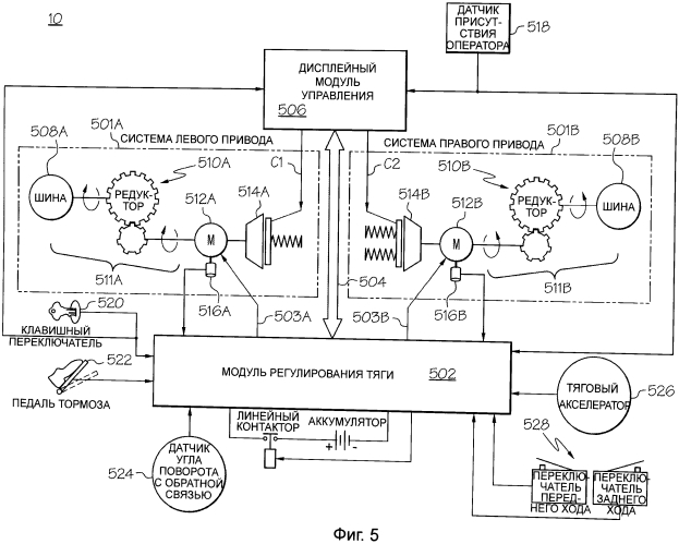 Система и способ мониторинга функционального состояния погрузочно-разгрузочного транспортного средства